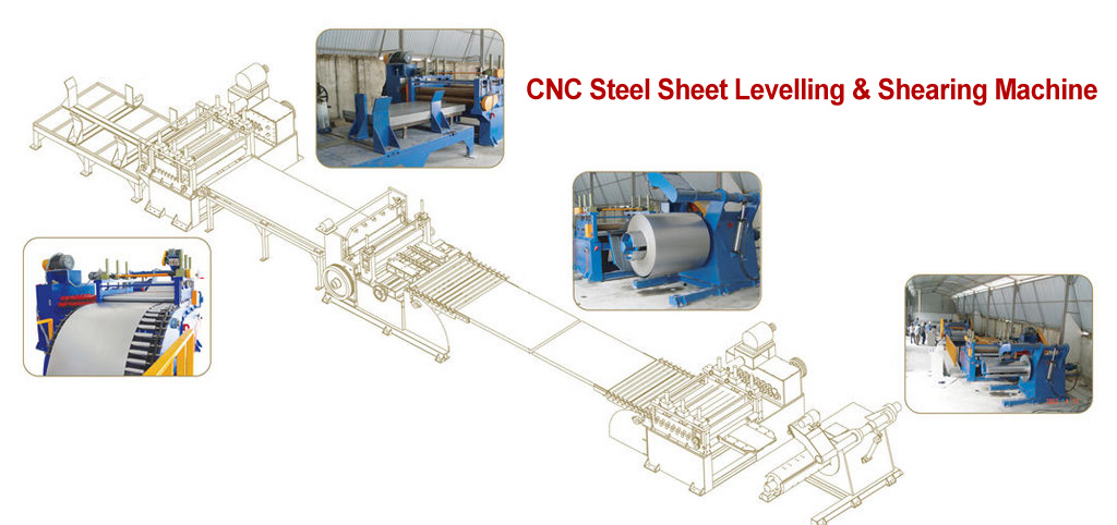 cut to length machines, cut to length machine, metal cut to length, leveling equipments